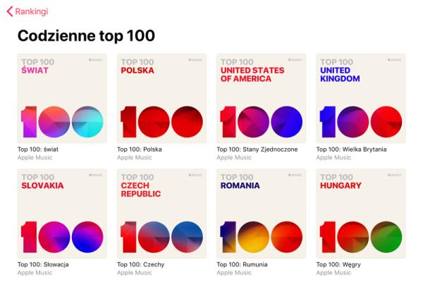 """Apple Music ma teraz 116 globalnych list przebojów """"Top 100"""""""