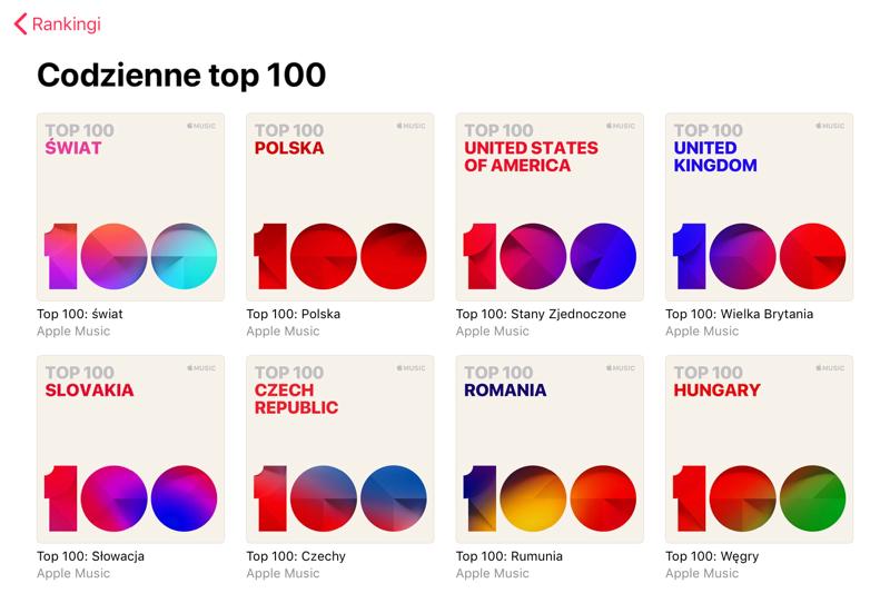 Codzienne TOP 100 w Apple Music