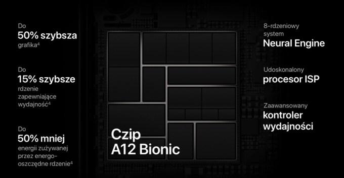 Czip A12 Bionic (iPhone XR)