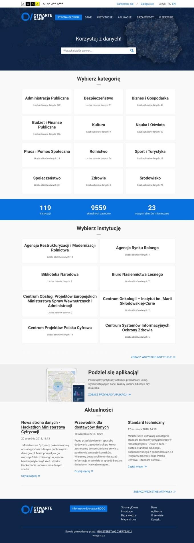 Zrzut ekranu strony głównej dane.gov.pl