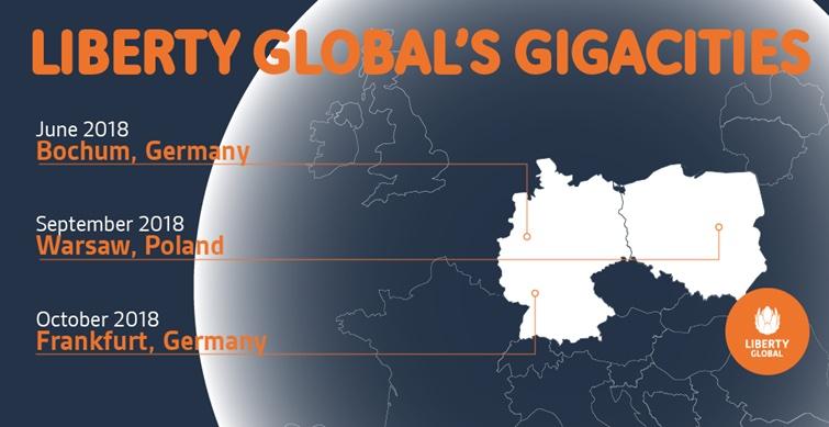 Giga Miasta w UPC Liberty Global (Europa, 2018)