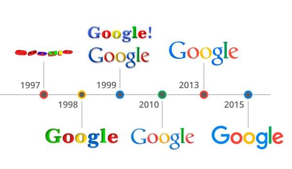 Google ma już 20 lat – ale ten czas leci!