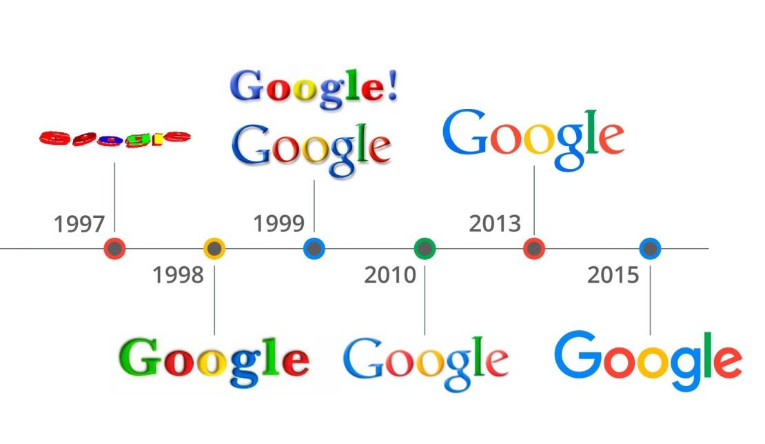 Ewolucja logo Google (1997 - 2018)