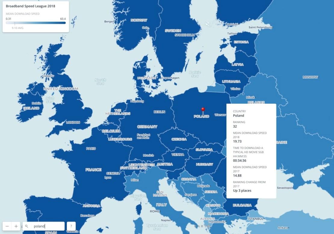 Europa: mapa prędkości w Mb/s (Polska) - maj 2018