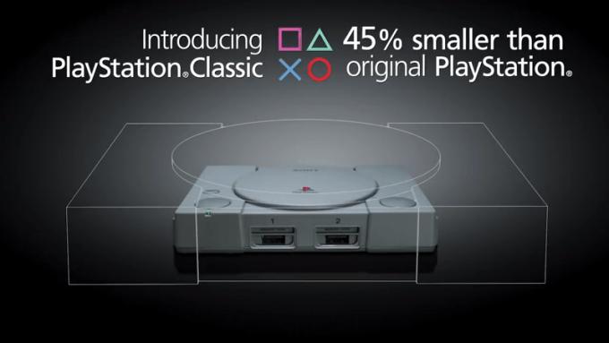 Sony PlayStation Classic (2018) 45% mniejsza od oryginału