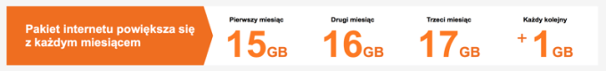 Powiększanie pakietu internet bez limitu w Orange
