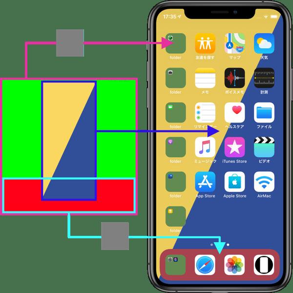 Różnokolorowe elementy pulpitu iPhone;a, dzięki specjalnie przygotowanej tapecie
