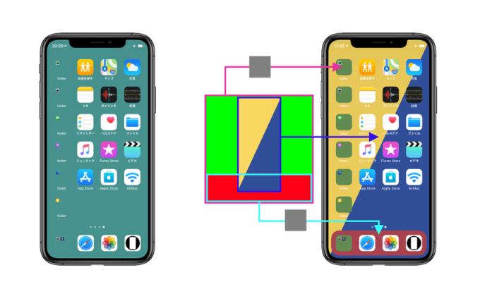 Tapety wykorzystujące tricki w systemy iOS 12.1, pozwalające wyświetlić specjalne efekty folderów i docka