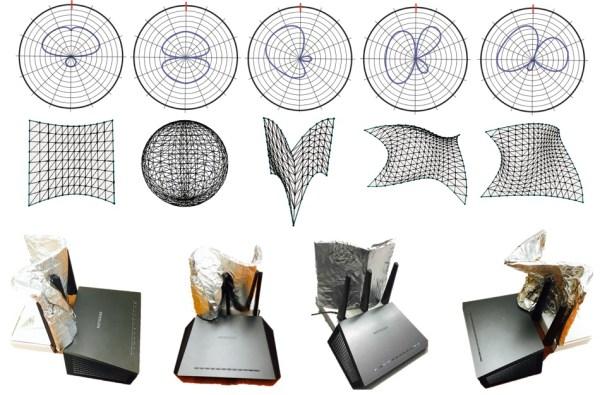 Puszka lub folia aluminiowa przyspieszy i zabezpieczy sygnał Wi-Fi