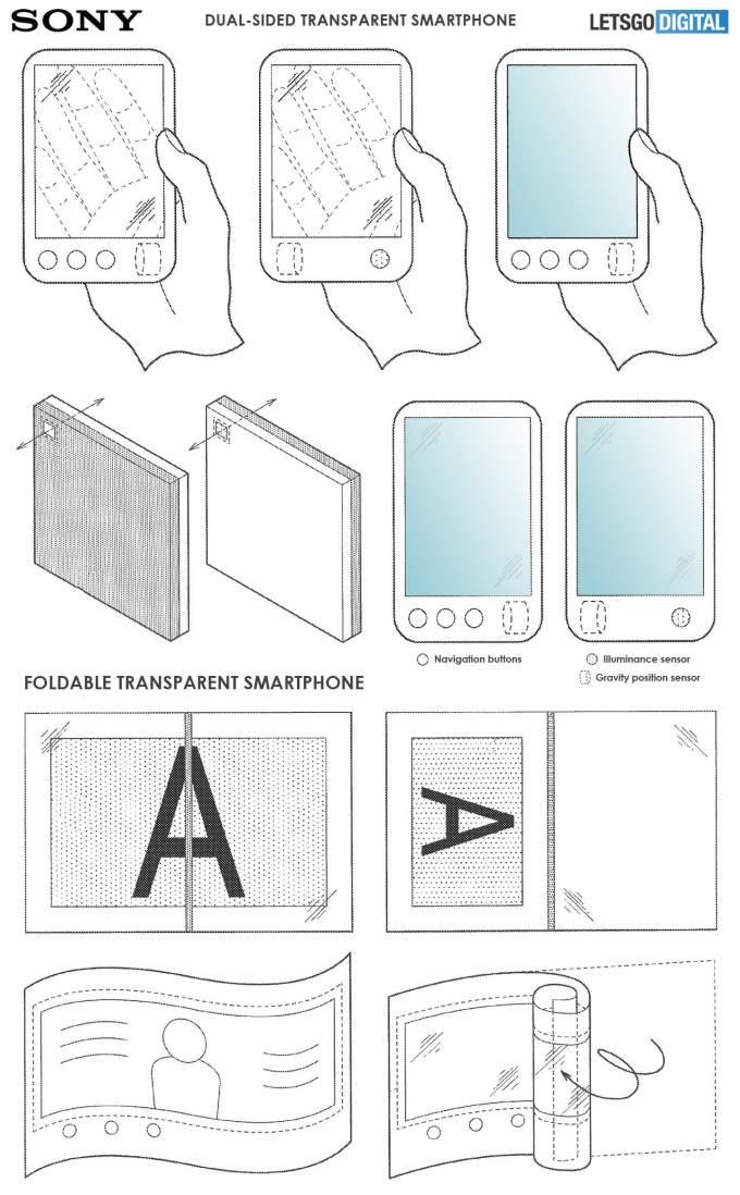 Koncepcja dwustronnego smartfona Sony