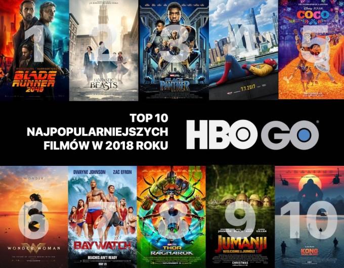 TOP 10 najpopularniejszych filmów na HBO GO w 2018 r. (Polska)