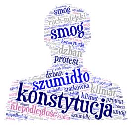 Słowo Roku 2018 według kapituły języka polskiego