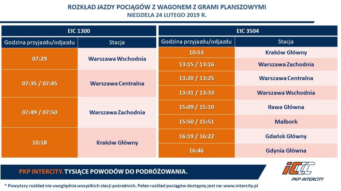 Planszówkowy rozkład jazy PKP Intercity