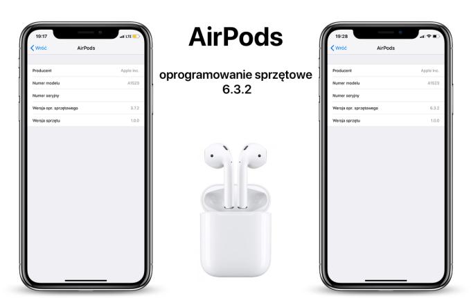 Aktualizacja oprogramowania sprzętowego 6.3.2 słuchawek AirPods