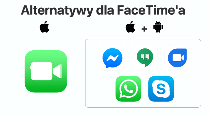 Alternatywne aplikacje dla FaceTime'a (na Androida oraz iOS-a)
