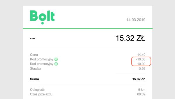 Zapłaciłeś więcej za przejazd z Bolt? Zwrotu nie dostaniesz…