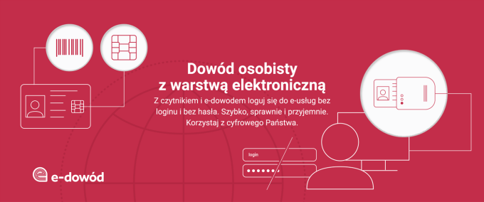 e-dowód osobisty (banner)