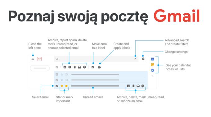 Poznaj swoją pocztę Gmail