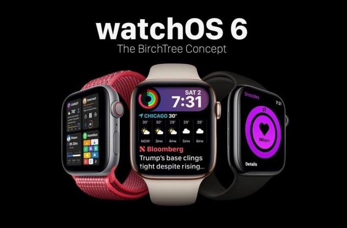 Koncepcja systemu watchOS 6