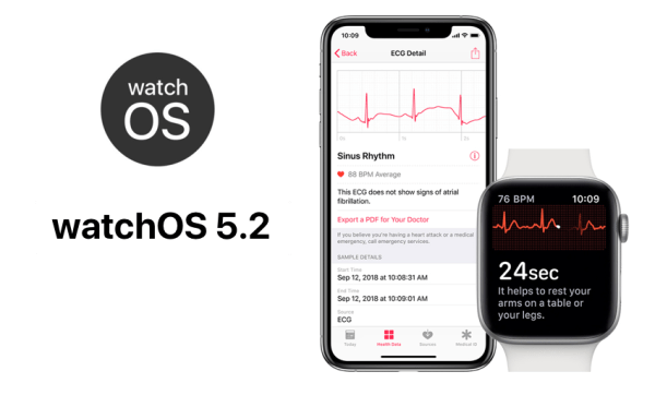 Aktualizacja watchOS 5.2 z funkcją EKG, ale znowu nie w Polsce!