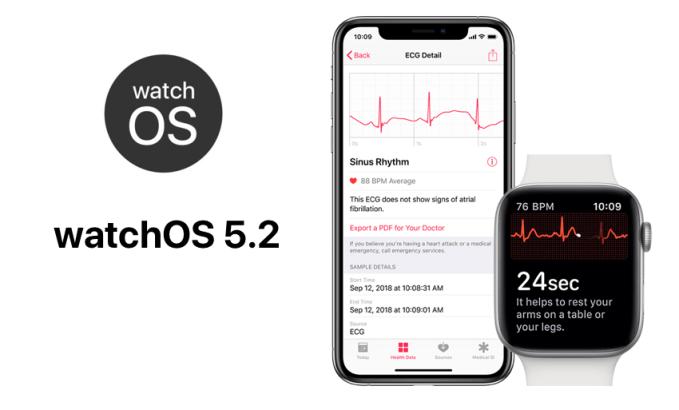 watchOS 5.2 z EKG w Europie i Hongkongu