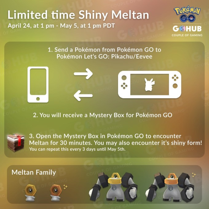 Shiny Meltan 24.04.2019 - 05.05.2019