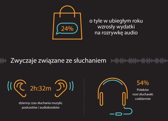MasterCard Sound Index 2019 (Polska) (1)