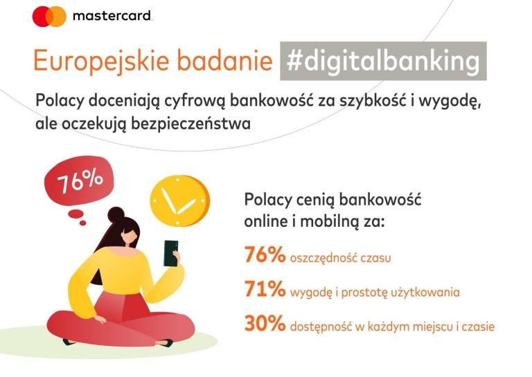 Europejskie badanie #digitalbanking 2019