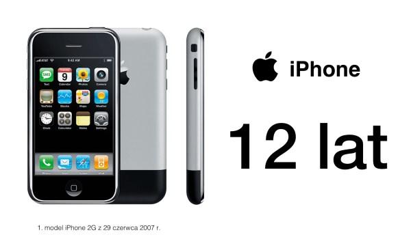 12 lat temu do sprzedaży trafił pierwszy iPhone!