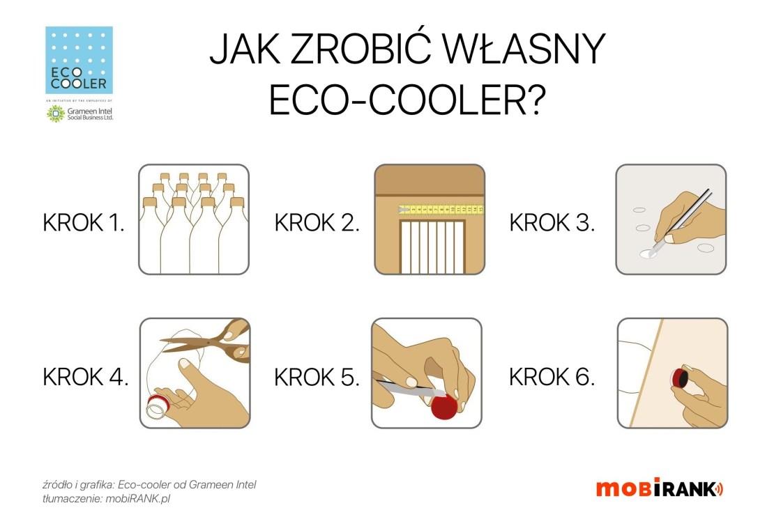 Instrukcja: Jak zrobić własny Eco-cooler z butelek?