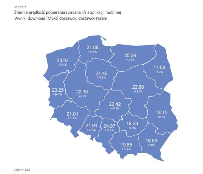Mapa średniej prędkości pobierania z aplikacji mobilnej w Polsce (według województw w 2018)
