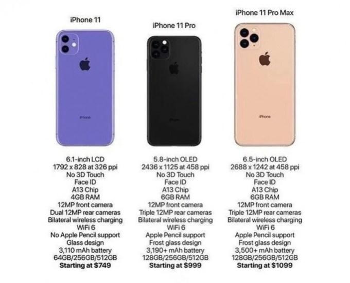 Możliwa specyfikacja techniczna iPhone'ów z 2019 roku