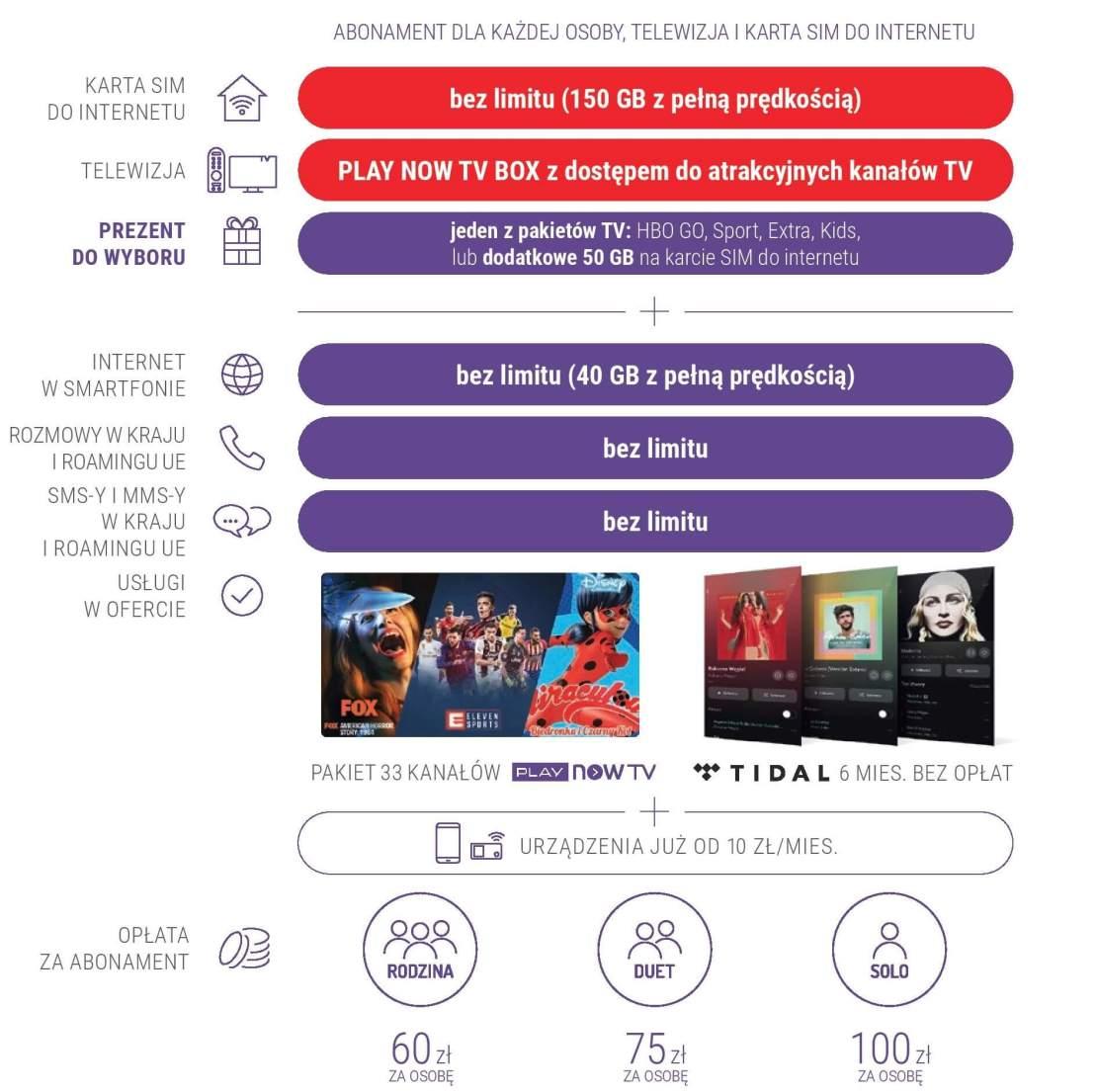 Oferta i cennik usługi HOMEBOX TV