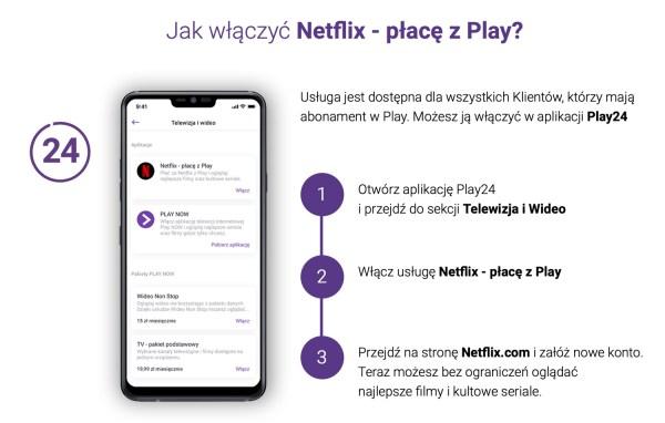 Abonenci sieci Play mogą płacić za telefon i Netflixa na jednym rachunku