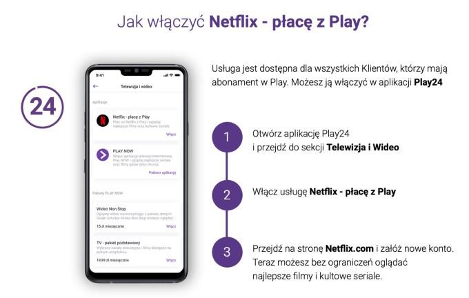 """Jak włączyć """"Netflix – płacę z Play""""?"""