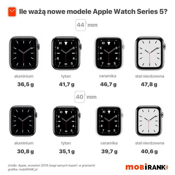 Porównanie wag nowych zegarków Apple Watch Series 5 (40 i 44 mm)