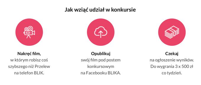 Jak wziąć udział w konkursie #BLIKchalleneg?