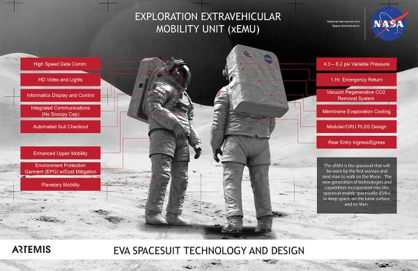 Nowe księżycowe skafandry NASA są znacznie bardziej nowoczesne!
