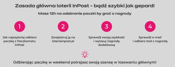 """Zasady loterii """"Rajd po nagrody"""" InPost"""