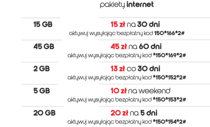 Cennik pakietów internetowych na kartę w Heyah (listopad 2019)