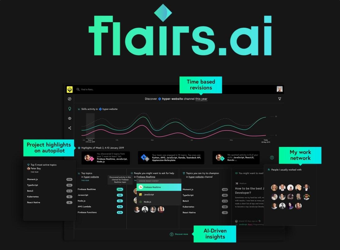 Flairs.ai