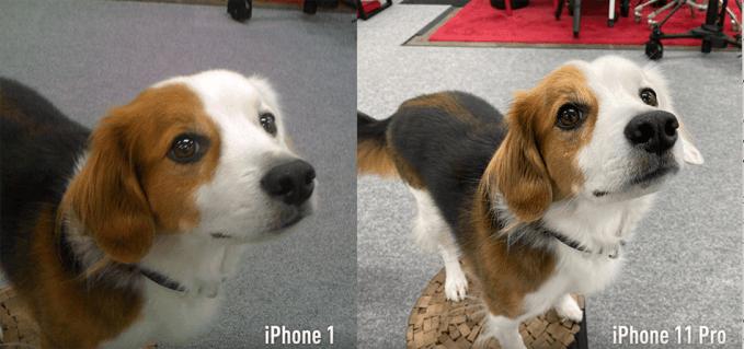 Aparat w iPhone (2007) po lewej i w iPhone 11 Pro (2019) po prawej