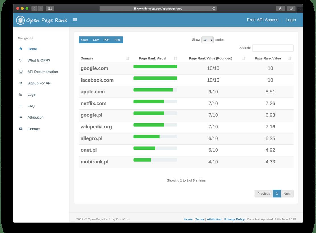 Przykładowe wartości OPR dla wybranych domen (listopad 2019)