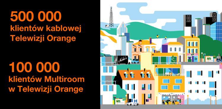 Pół miliona klientów Orange TV