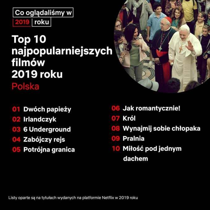 TOP 10 najpopularniejszych filmów (Netflix Polska 2019)