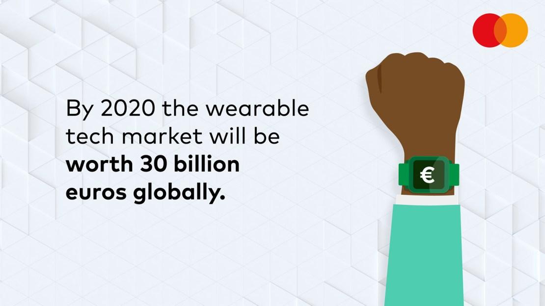 Wartość rynku tech wearables wzrośnie do 30 mld euro do 2020 roku