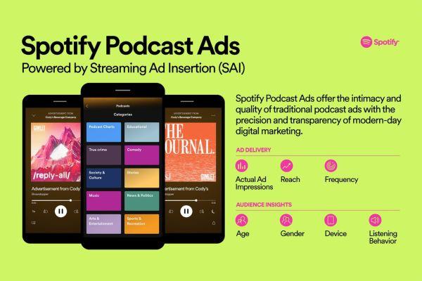 Spotify będzie targetowało reklamy w podcastach