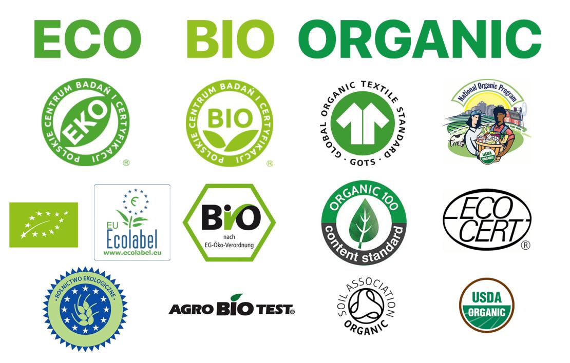 Oznaczenia produktów: ECO, BIO i ORGANIC (logotypy, znaki)