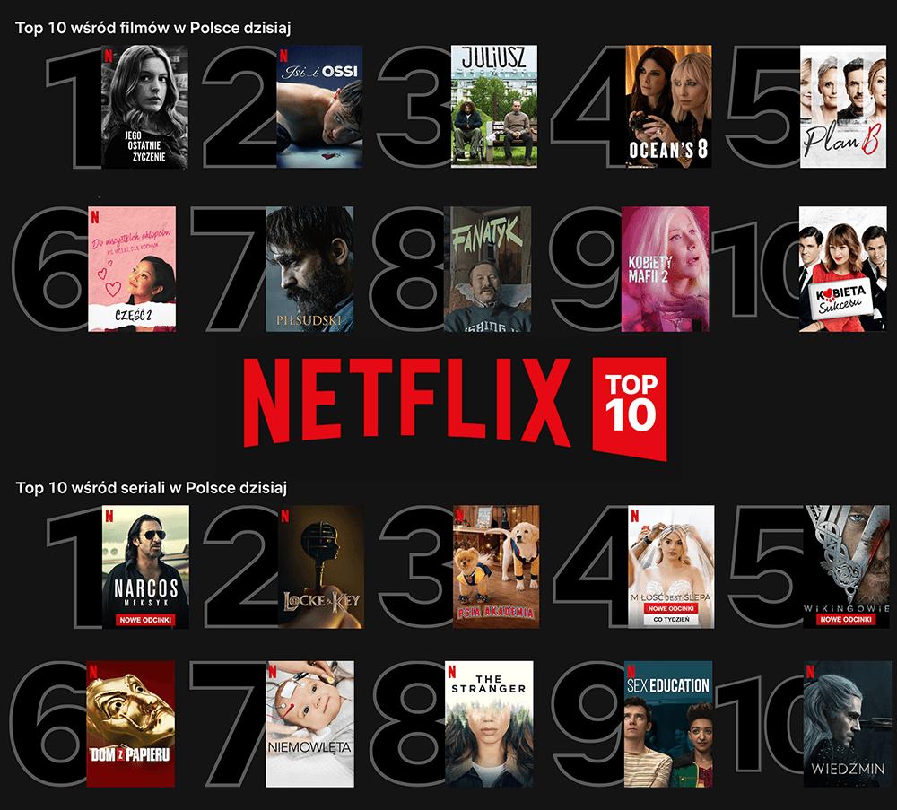 Przykładowa lista TOP 10 tytułów na Netflixie w Polsce
