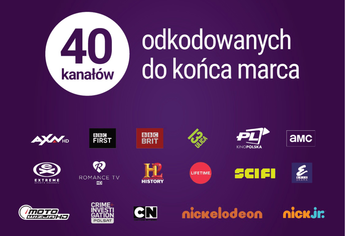 40 odkodowanych kanałów w Play NOW do końca marca!